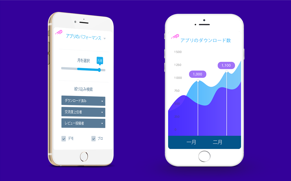 Web App Localization Japanese